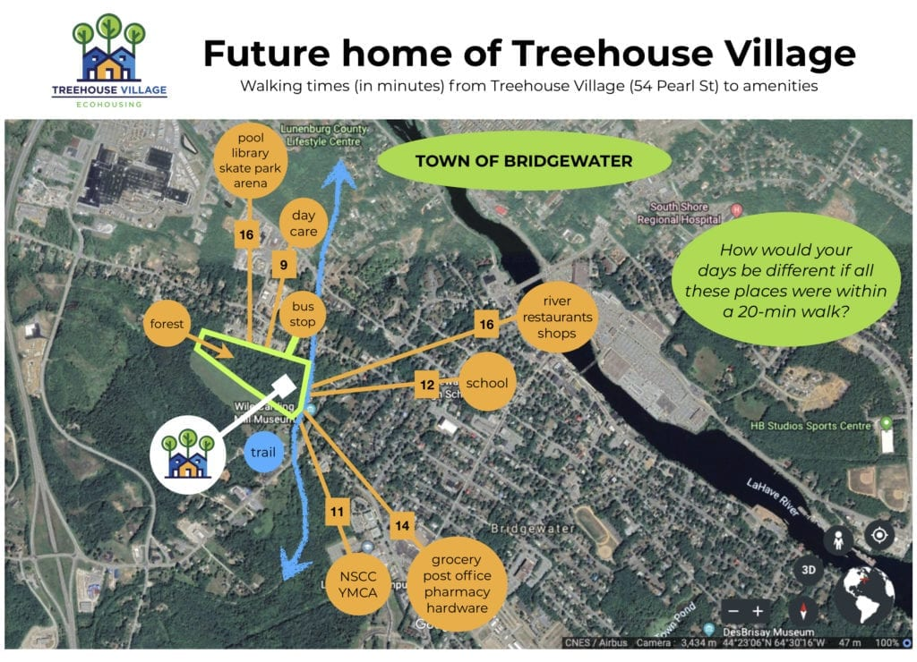 Walkability map of Treehouse Village, showing grocery store, arena, rec center, downtown shops, and school all within a 20 minute walk